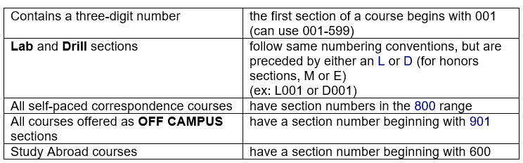 class section numbering defined