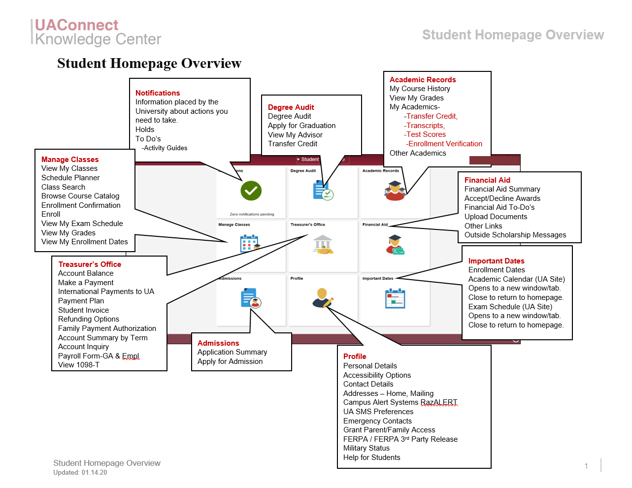 student homepage overview